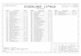 APPLE MACBOOK UNIBODY 15″ A1286 SCHEMATIC – SCHEM,MBP 15″MLB –  M98